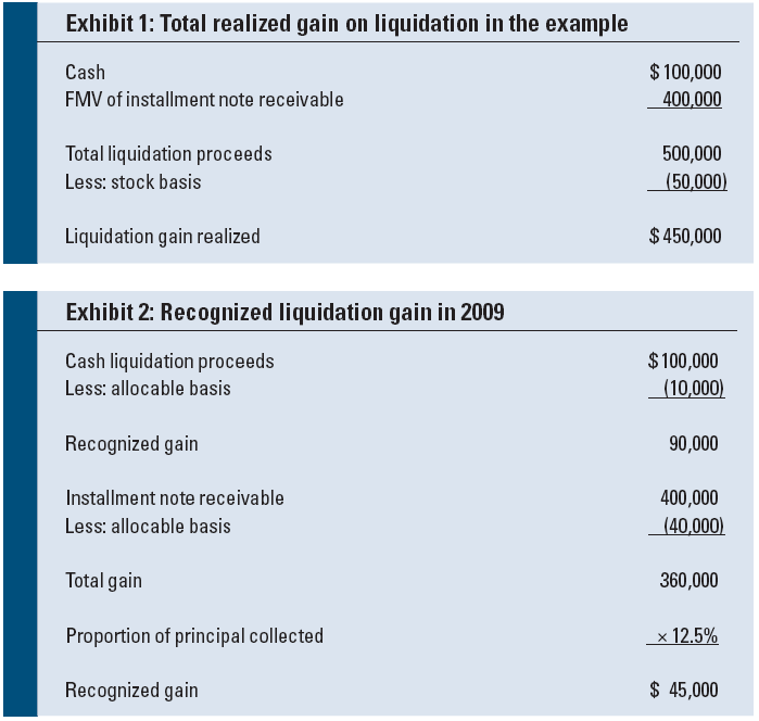 Liquidating distribution to foreign shareholders
