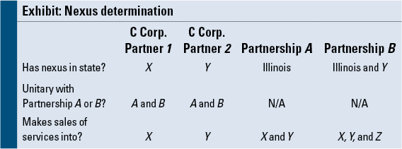 Illinois apportionment of service income and unitary partnerships reporting issues sciox Choice Image