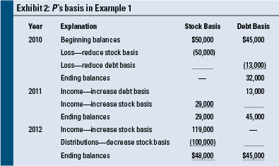 Worksheet 2012 Capital Loss Carryover Worksheet 2012 capital loss carryover worksheet mysticfudge bartradicionalluna