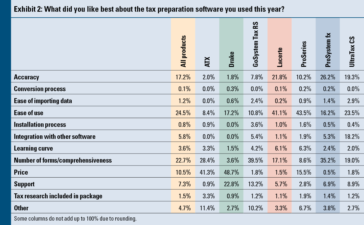 2013 tax software survey exhibit 2 nvjuhfo Images