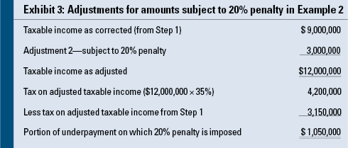 The Complexities of Calculating the Accuracy-Related Penalty