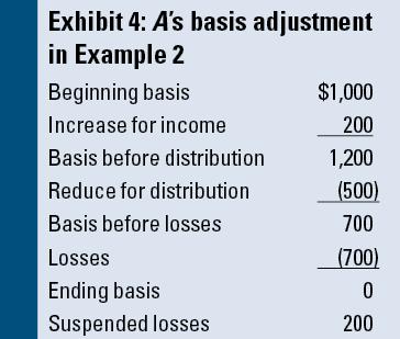 Liquidating dividend calculation methods