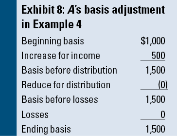 Determining The Taxability Of S Corporation Distributions Part Ii
