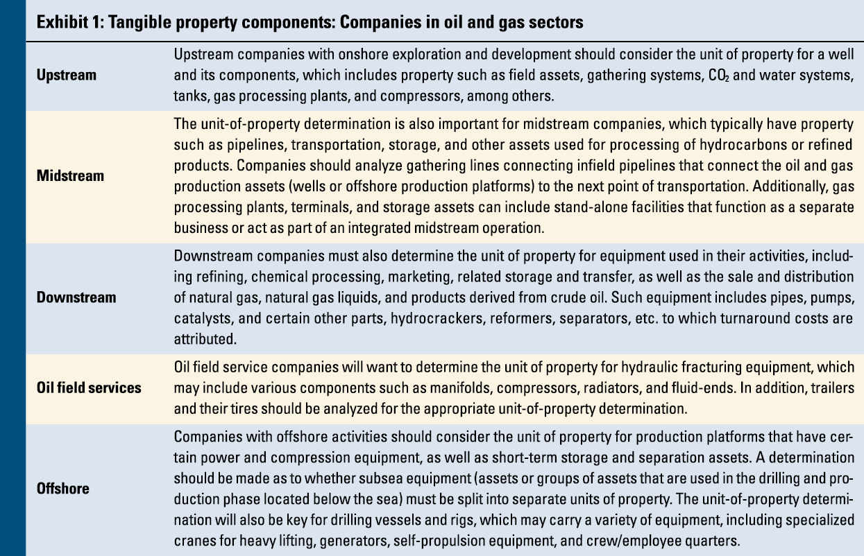 laws and policies affecting oil gas industry Oil and gas exploration, drilling, transportation, and production  and to adopt  such rules and regulations applicable to such commingling as may be  postage  prepaid, to the last known mailing address of the person or persons affected.