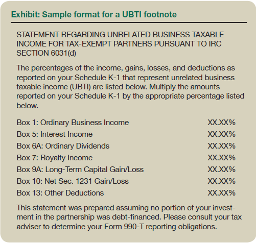 Tax Clinic Exhibit: Sample format for a UBTI footnote