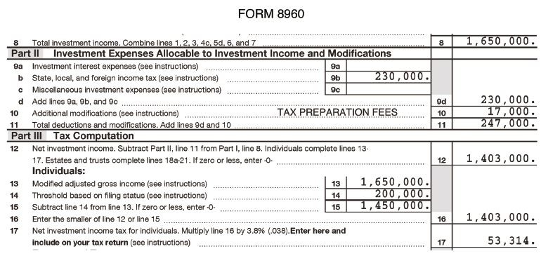 Is An Anomaly In Form 8960 Resulting In An Unintended Tax On Tax