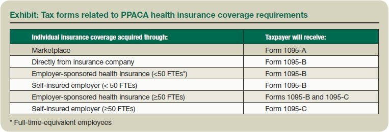 Exhibit: Tax forms related to PPACA health insurance coverage requirements
