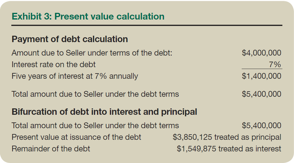 present value essay Internal rate of return (irr) is the discount rate often used in capital budgeting that makes the net present value of all cash flows from a particular project equal to zero generally speaking.