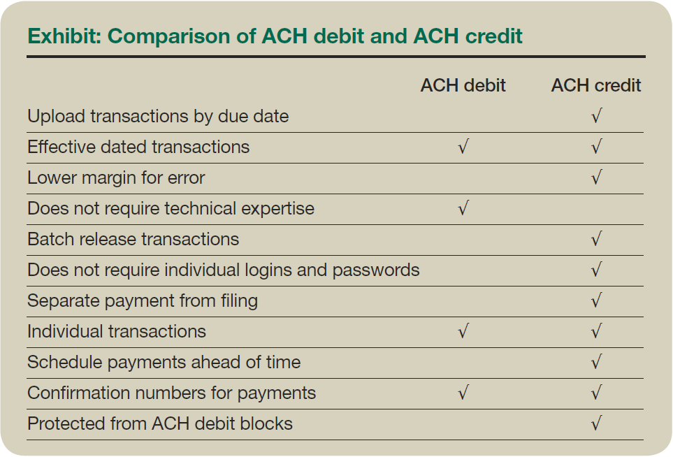 Exhibit: Comparison of ACH debit and ACH credit
