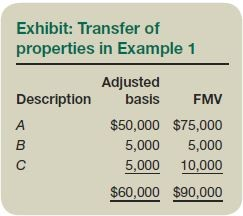 Exhibit: Transfer of properties in Example 1