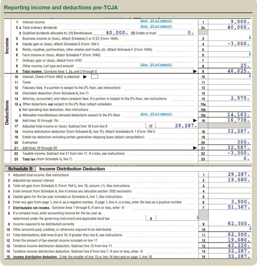 Reporting income and deductions pre-TCJA