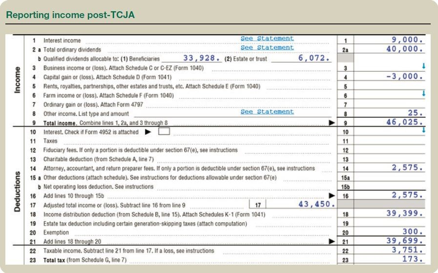 Reporting income post-TCJA