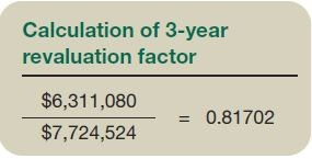 Calculation of 3-year revaluation factor