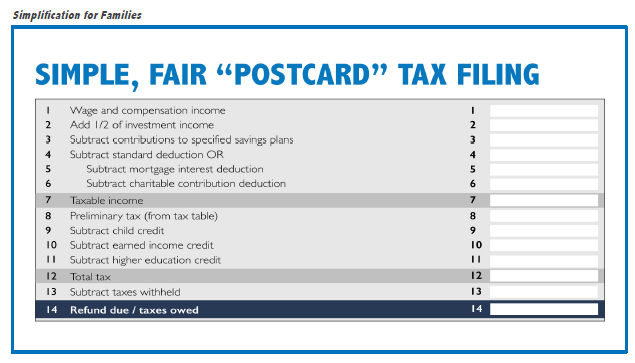 Postcard Tax Filing
